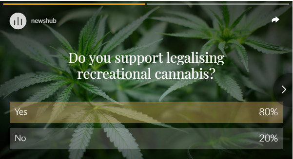 Demographer Dan McGlashan Explains This Week's Horizon Research Cannabis Poll